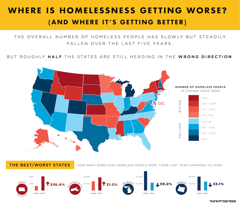 the growing homeless population in the united states
