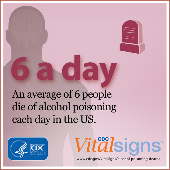 CDC reports high rate of alcohol poisoning deaths among Natives