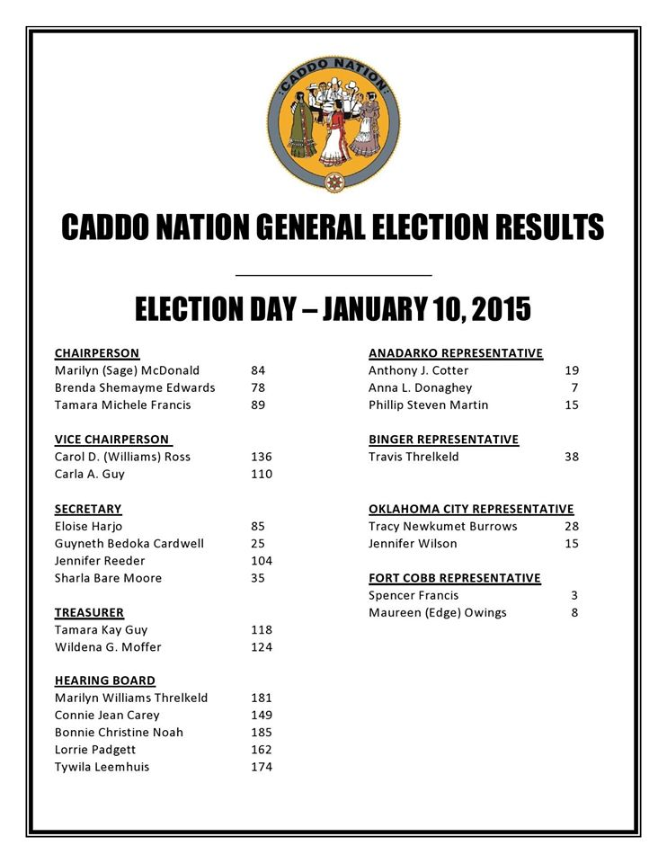 Women take chair and top positions in Caddo Nation election