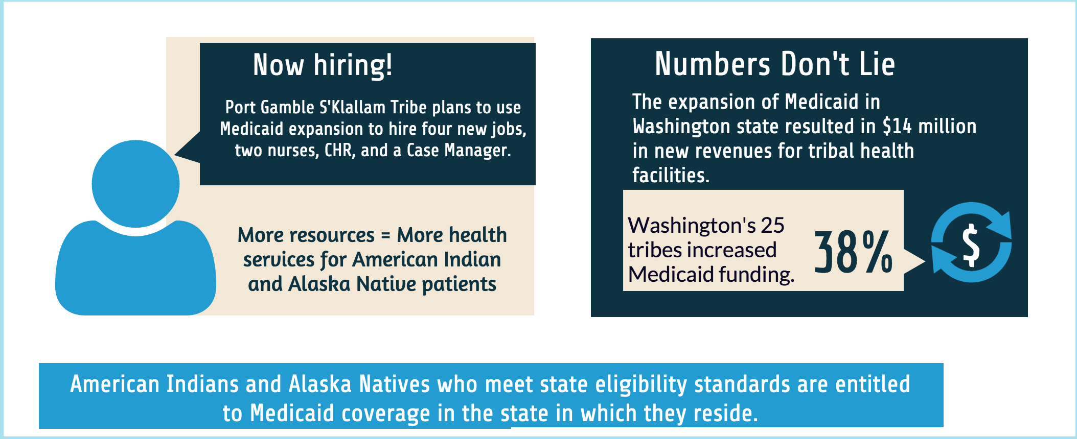 Mark Trahant: Fight for Indian health funding at critical juncture