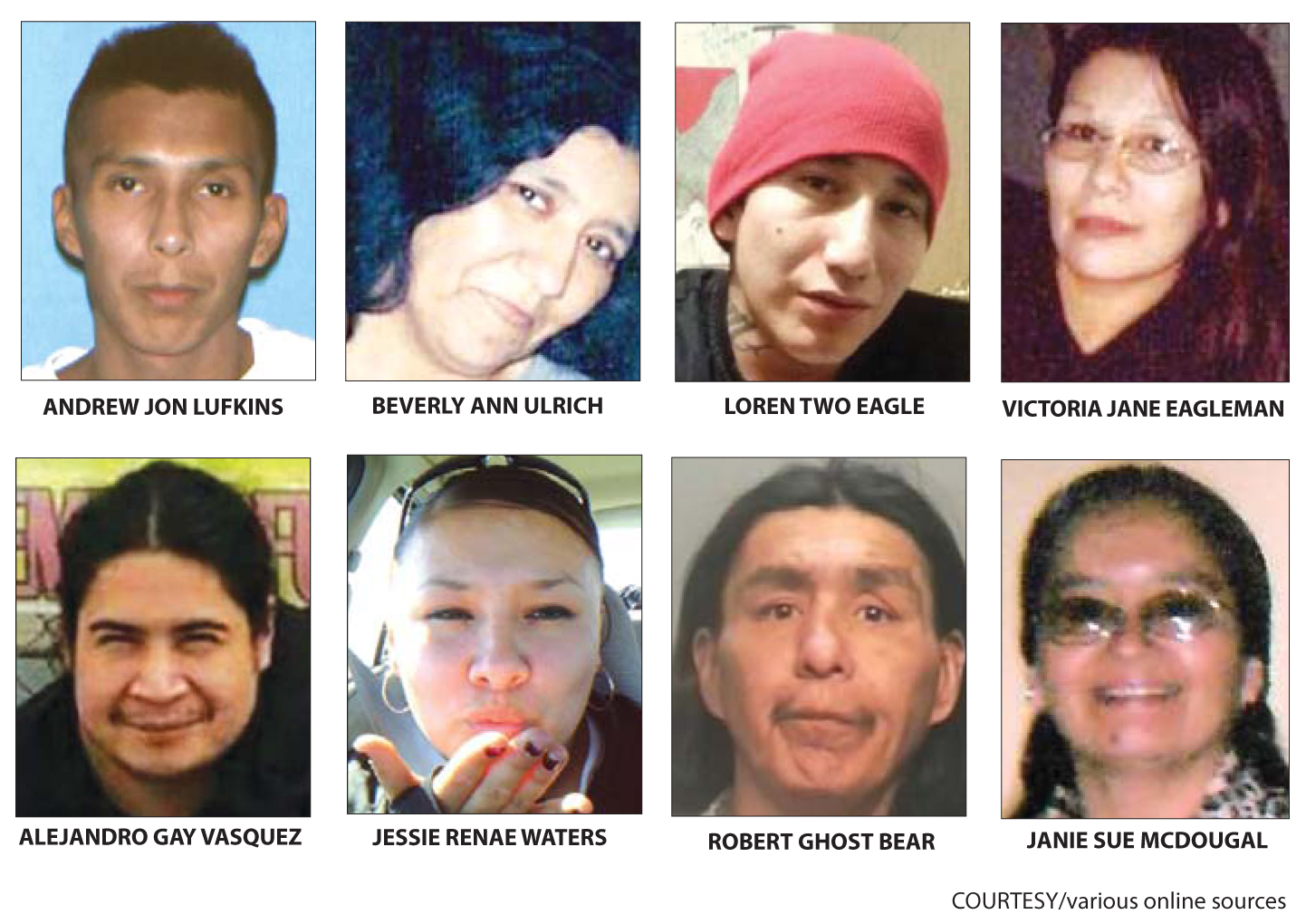 Native Sun News: Deaths of tribal members draw little attention