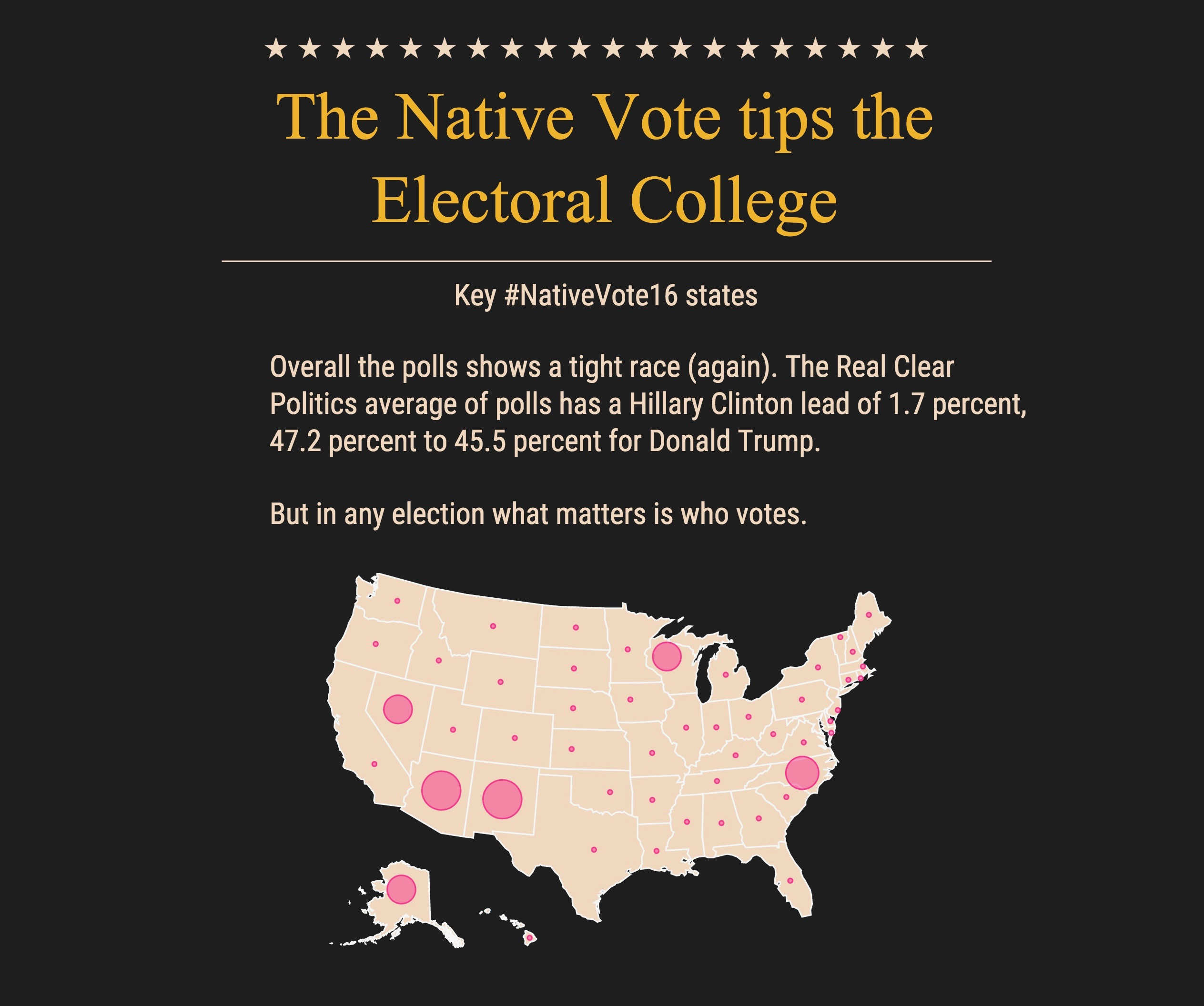 Mark Trahant: Native vote tips the presidential race in six key states