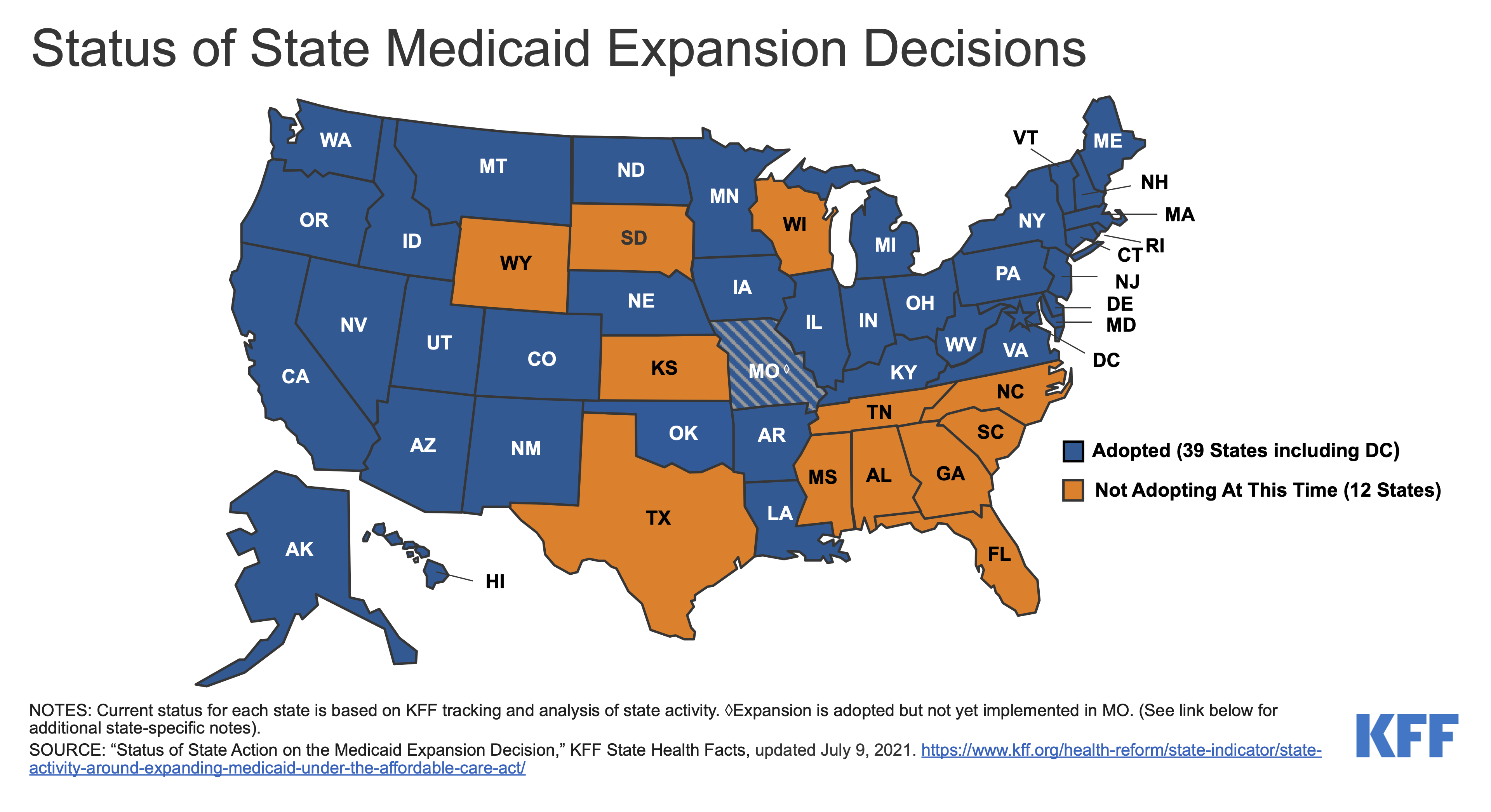 Status of State Action on the Medicaid Expansion Decision